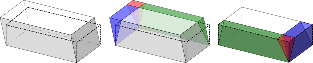 Dissecting a parallelepiped (with rectangular base) into a cuboid.
